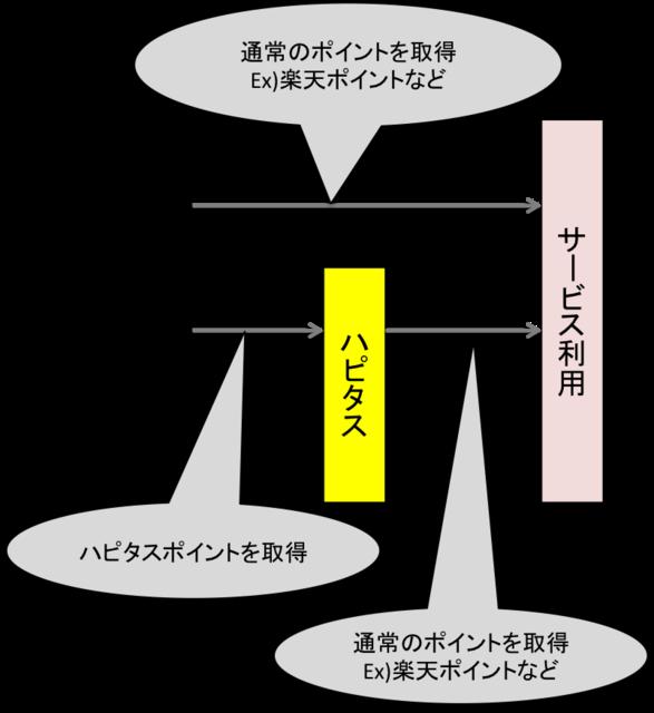 挿入図.png