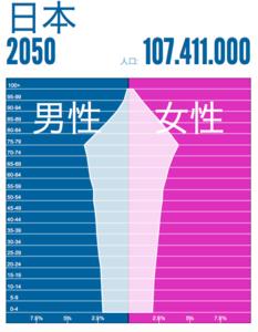 日本2050.png